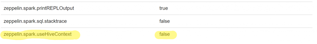 Set useHiveContext to false
